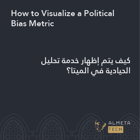 How to Visualize a Political Bias Metric